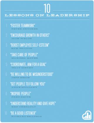 Lessons_on_leadership